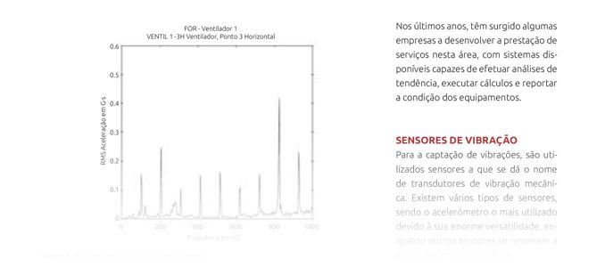 sensores