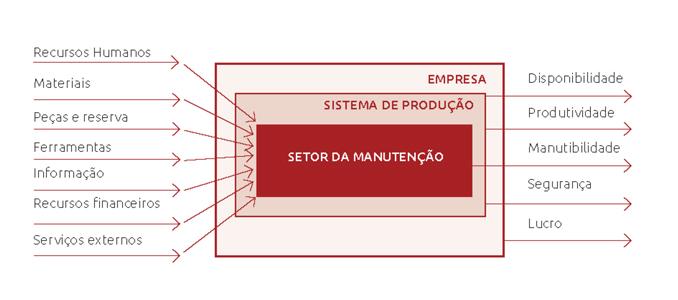Importância da manutenção numa empresa de abastecimento de águas públicas (1ª parte)
