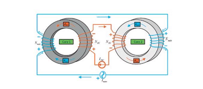 Reguladores magnéticos