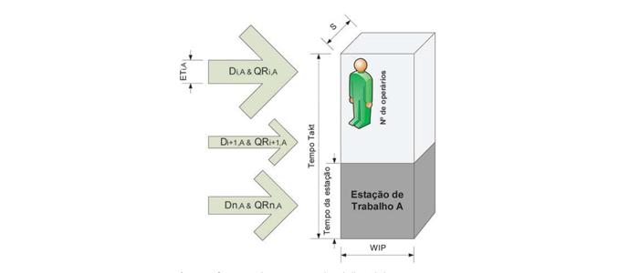 Waste Identification Diagrams