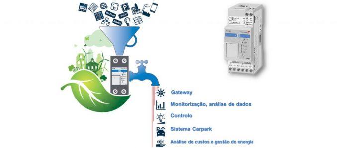 UWP30 SE: uma gateway, agora com funções de cibersegurança